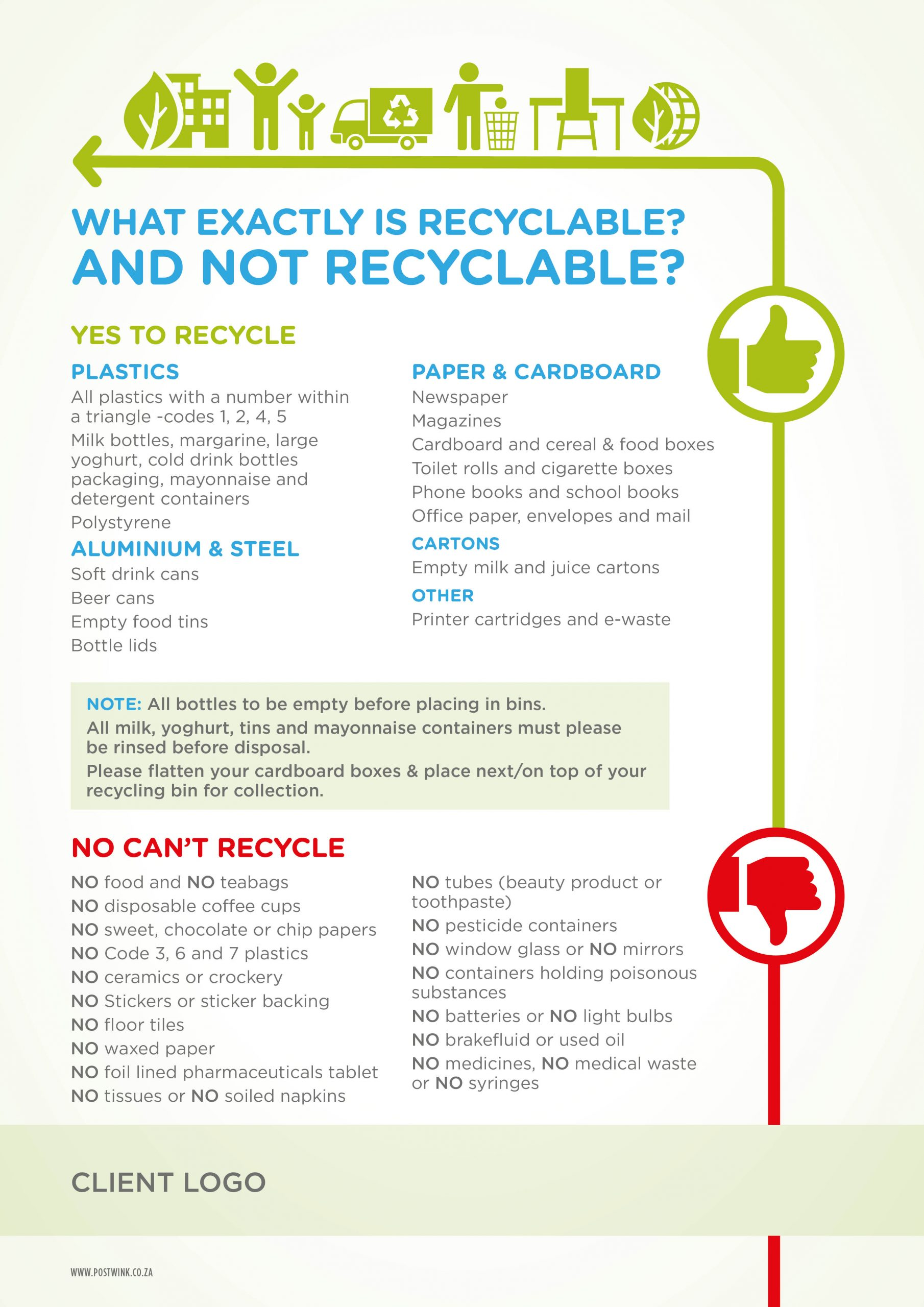 Client Recycling List