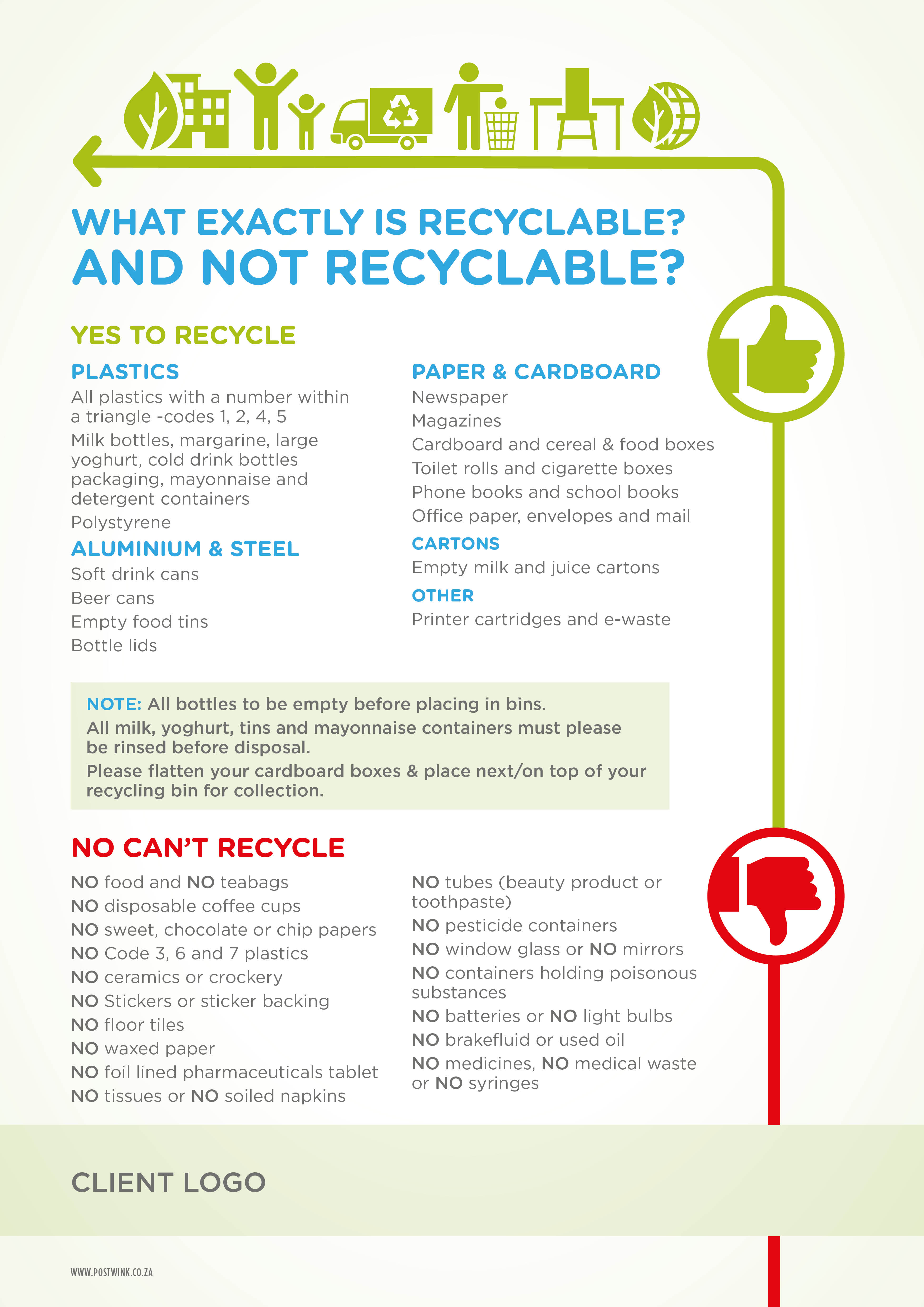 Postwink | What to Recycle?