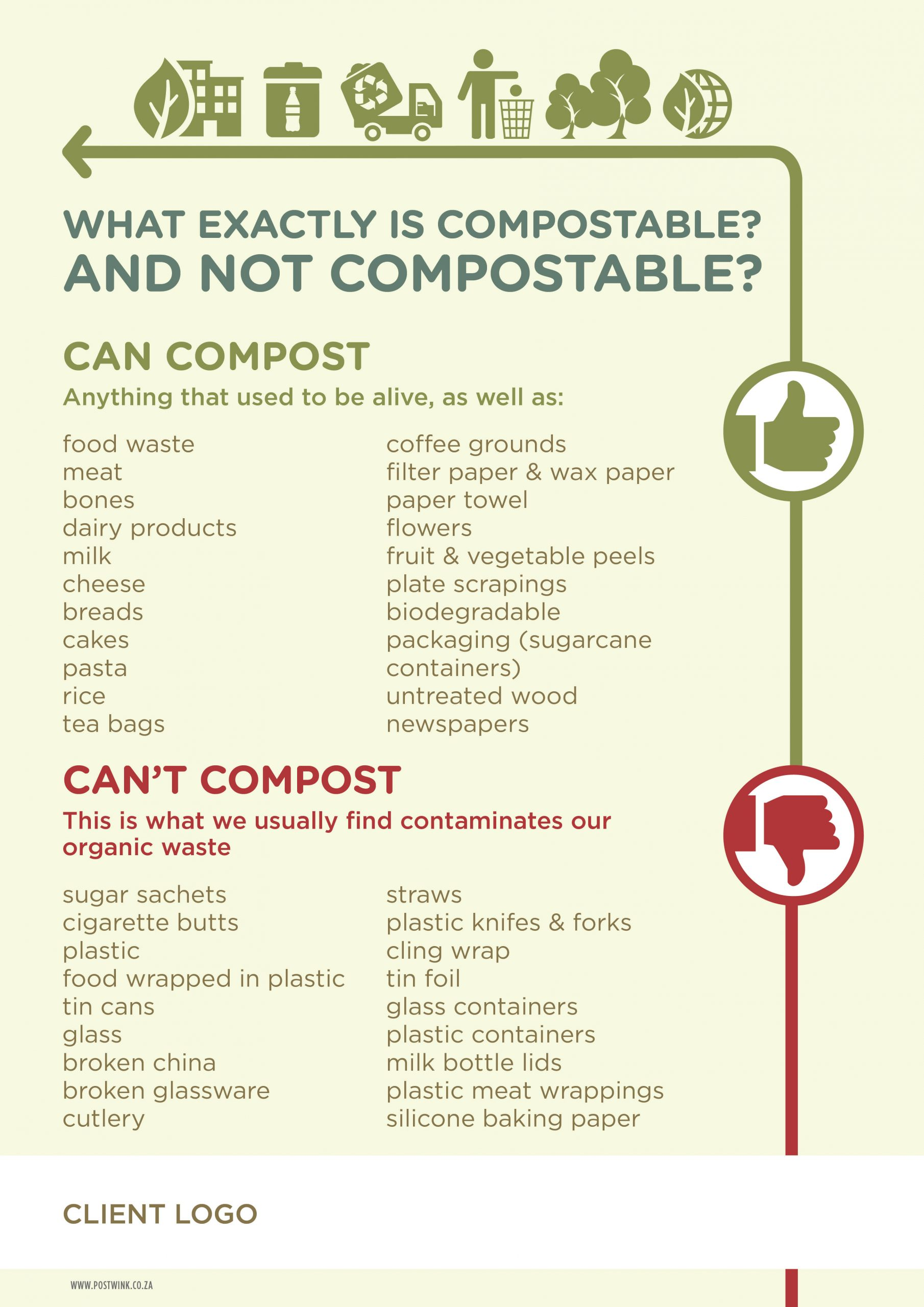 What is compostable