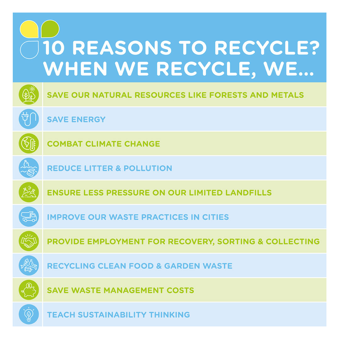 Postwink 10 reasons to Recycle