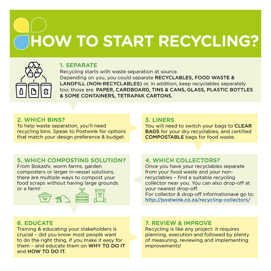 Postwink Steps to start recycle